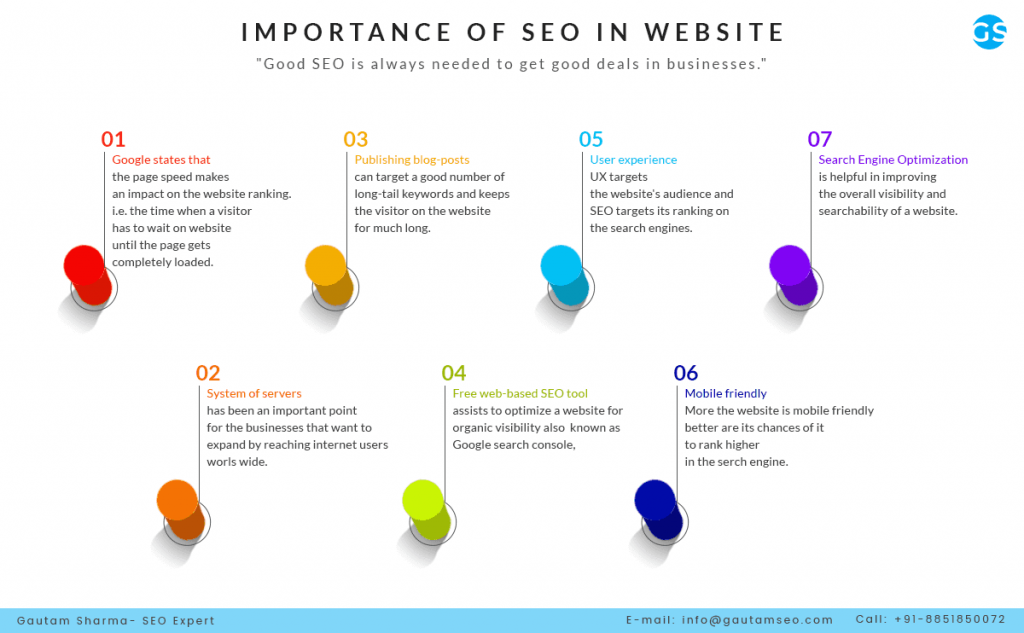 importance-of-seo-in-website-blog
